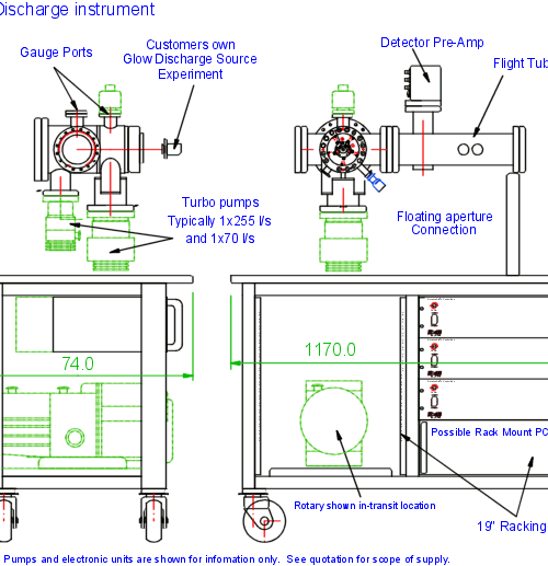 custom-systems-glow-discharge-tof-sims-schematic
