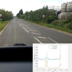 Real-time van measurements v2